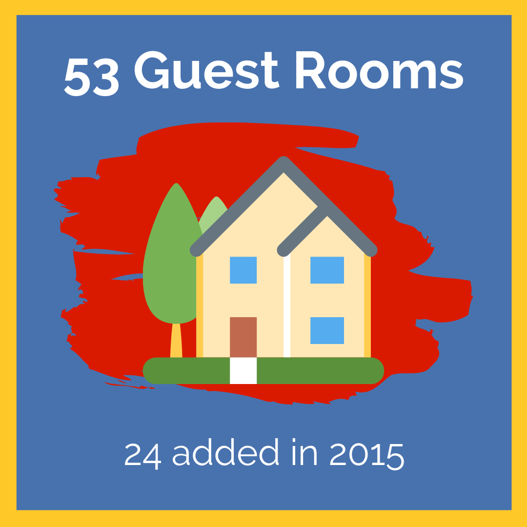 52 guest rooms added in 2015