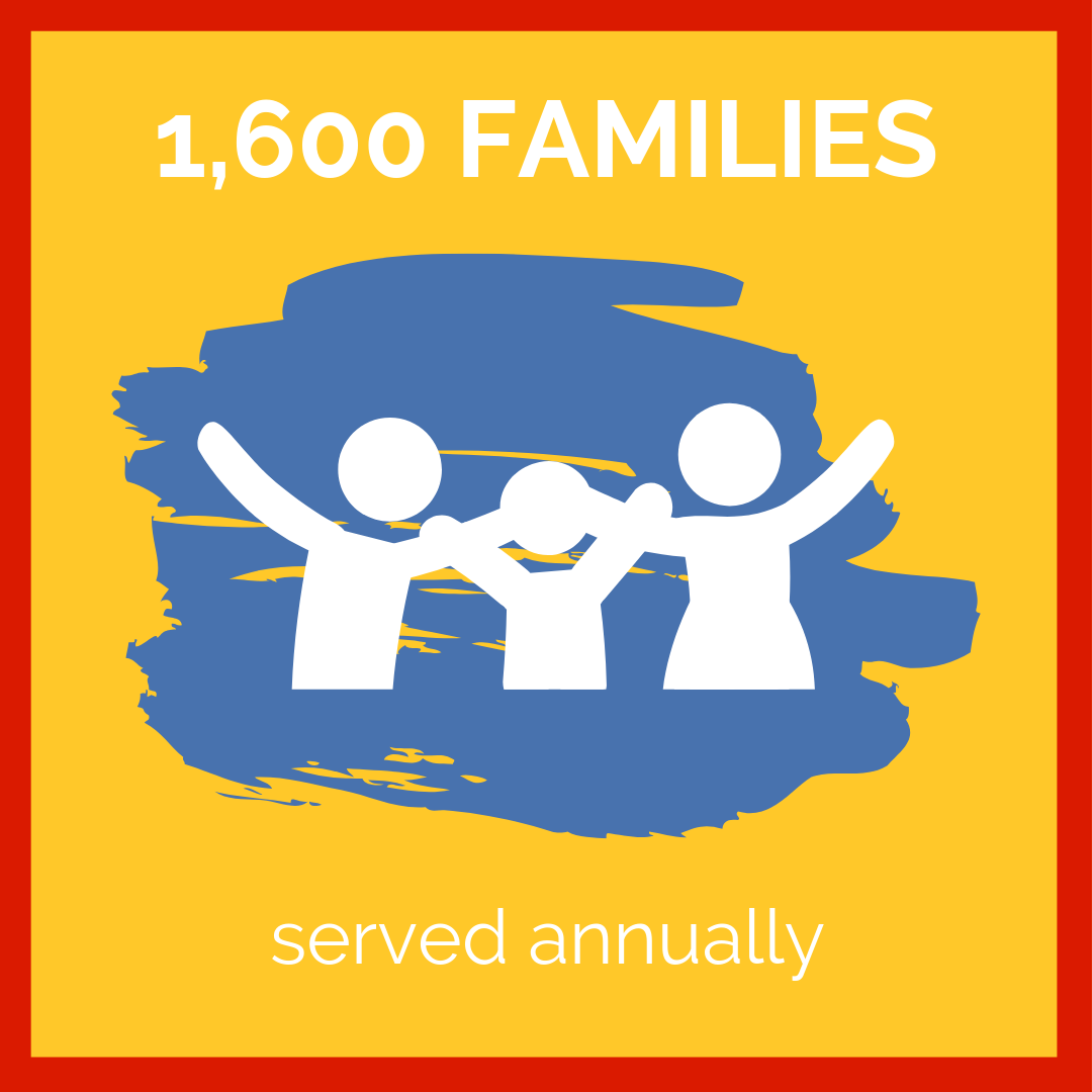 2000 families served annually