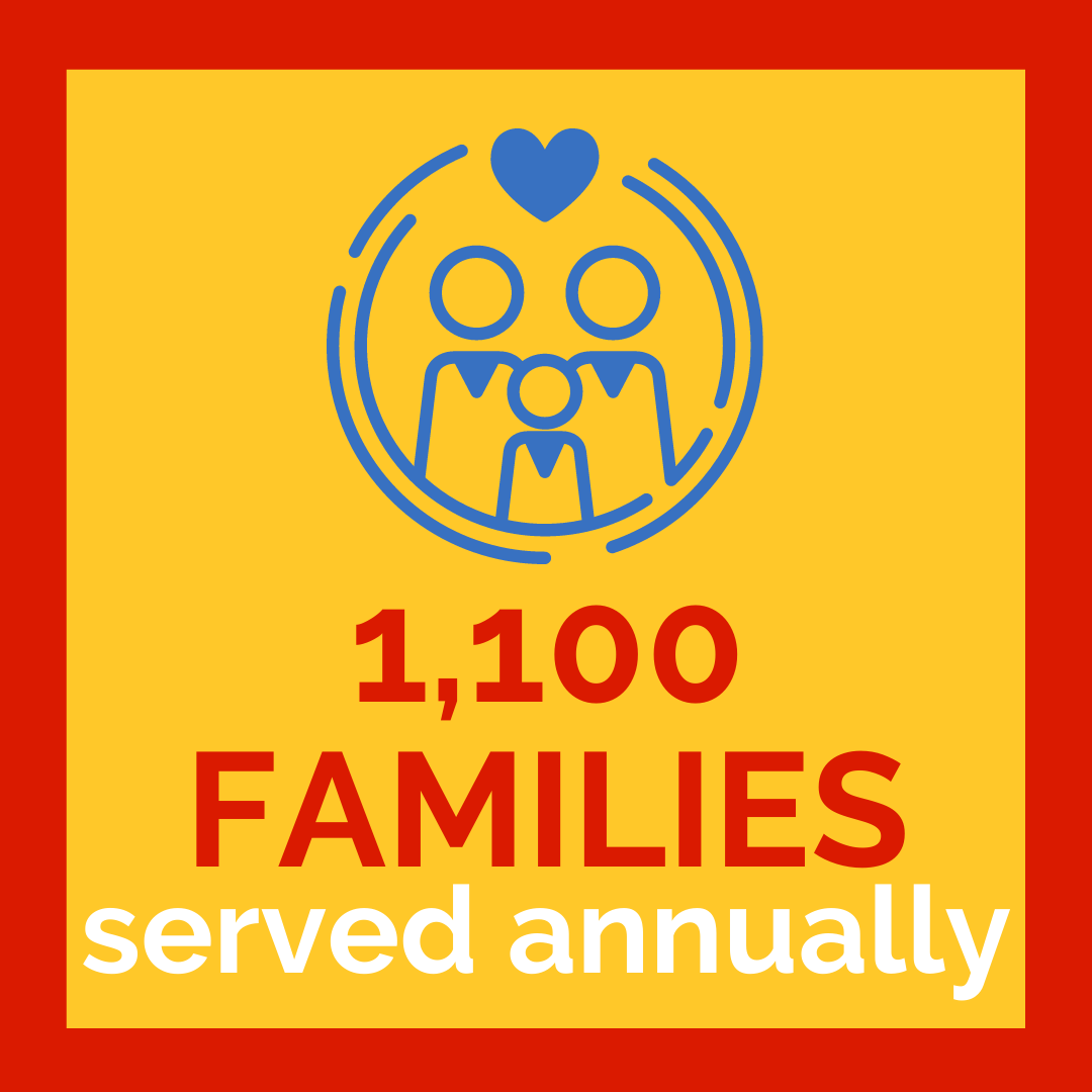 1,000 families served annually
